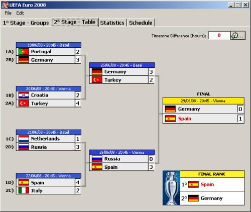Eurocopa 2008 - Eliminatorias