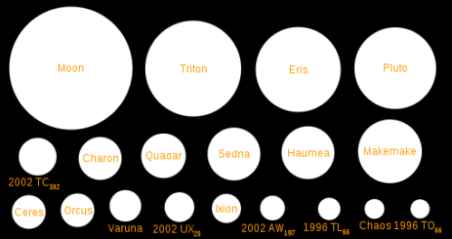 sistema-solar-comparacion-de-tamanos